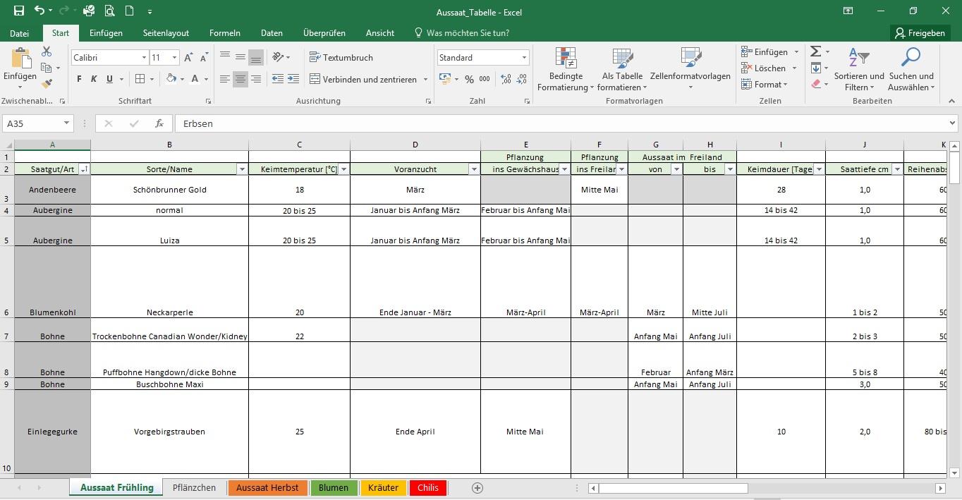 Aussaat-Tabelle #gartenplanung #gemüsegarten #beetplanung